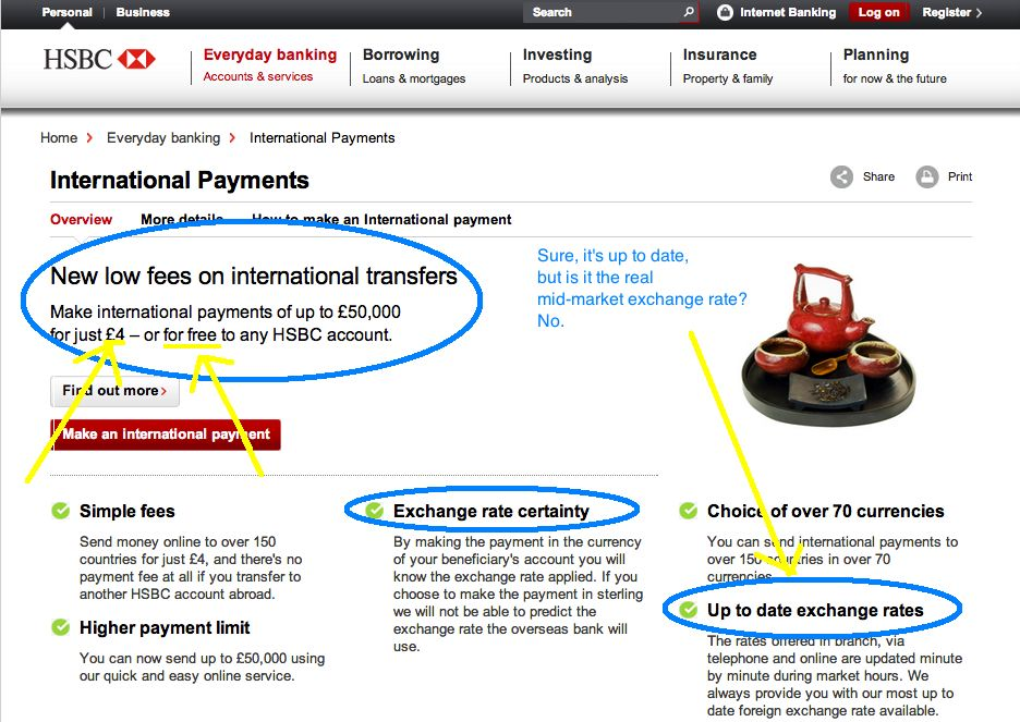 HSBC's page on international payments looks reasonably transparent