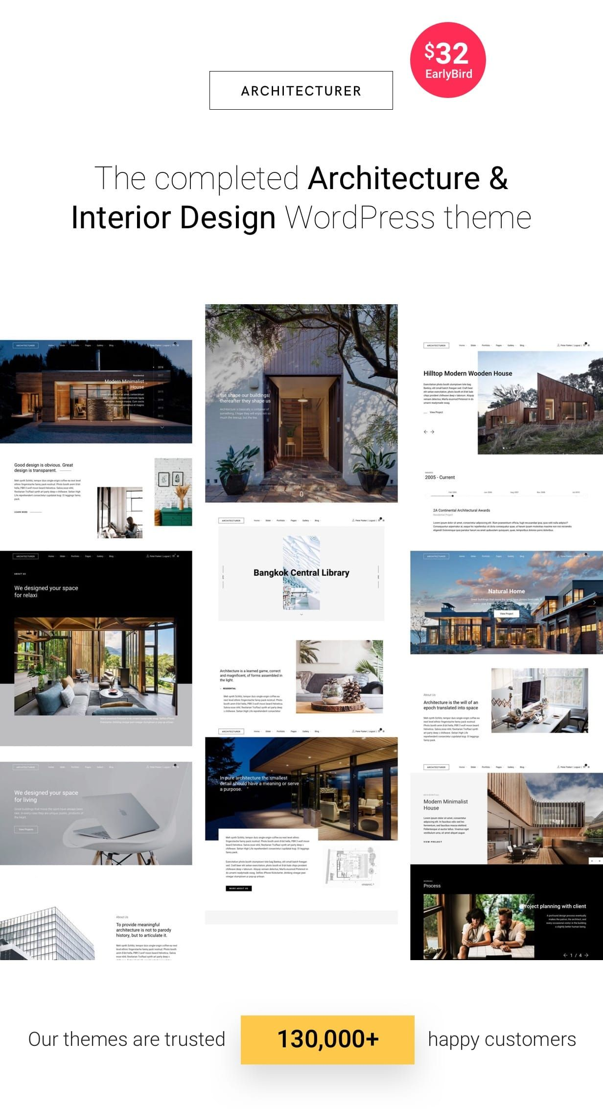 Architecturer Interior Design & Architecture WordPress