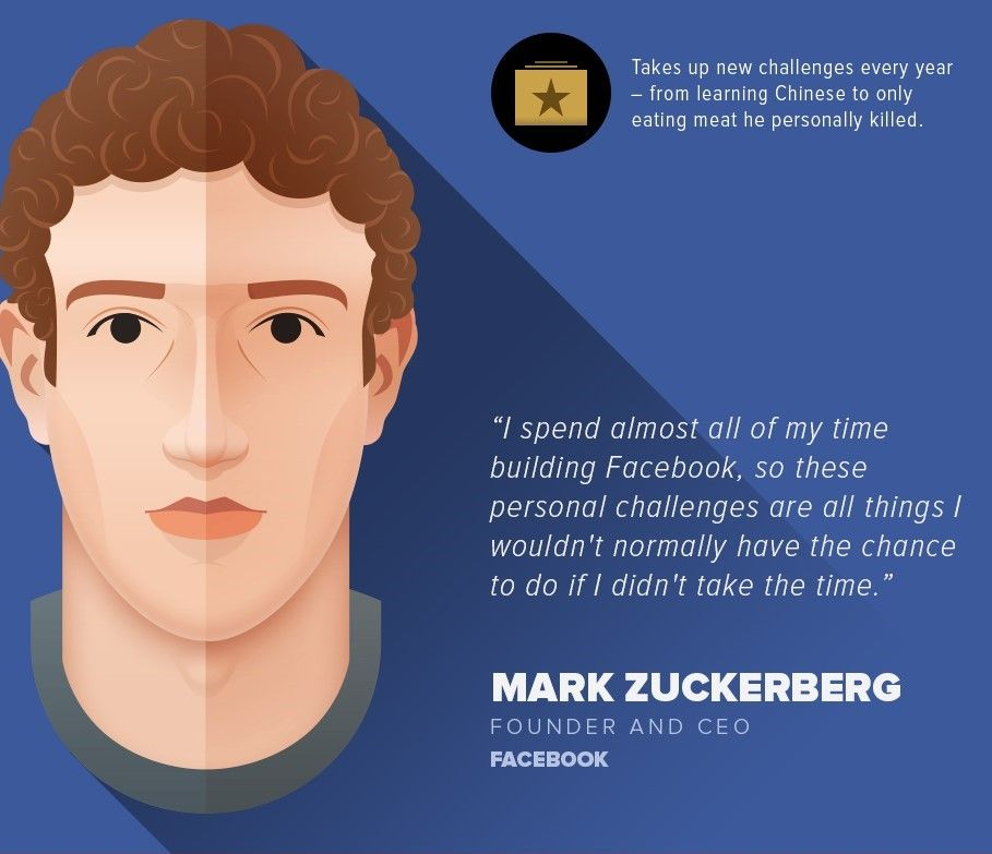 The CEO of Facebook, Mark Zuckerberg likes to hunt for