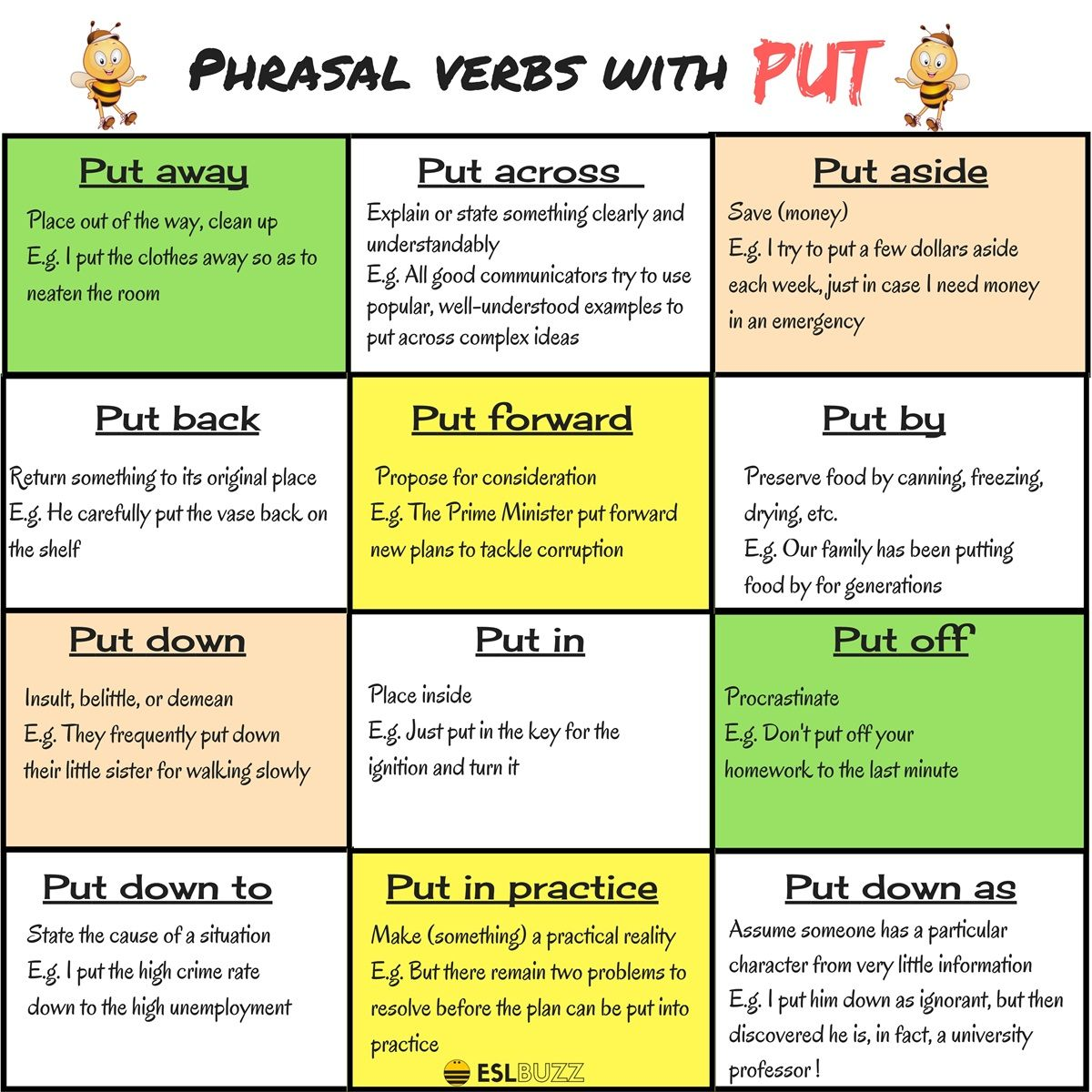 100 Of The Most Useful Phrasal Verbs In English With Meaning