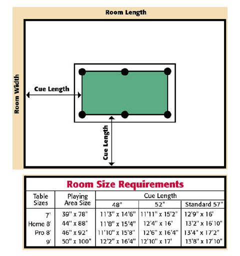 Related Image With Images Room Planner Game Room Pool Table Room