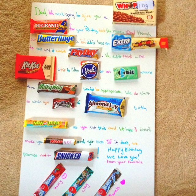 Birthday Card For Dad. Note: Great Idea For K., My Candy