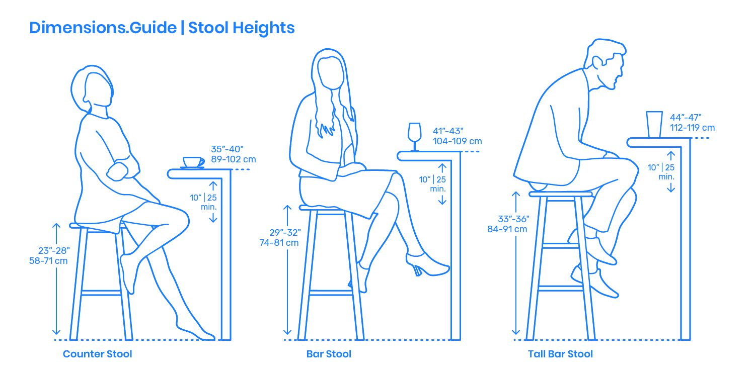 Stool Heights  Stool height, Tall bar stools, Bar height stools