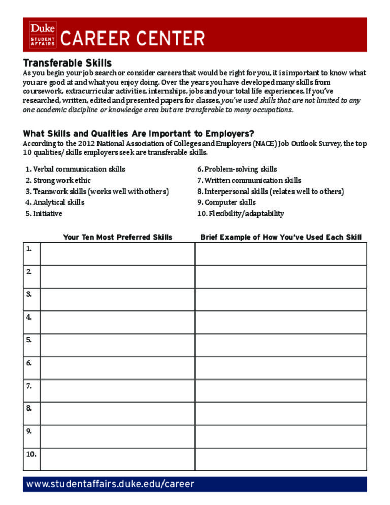 Handout Transferable Skills Updated By Duke University Career Center Via Slideshare