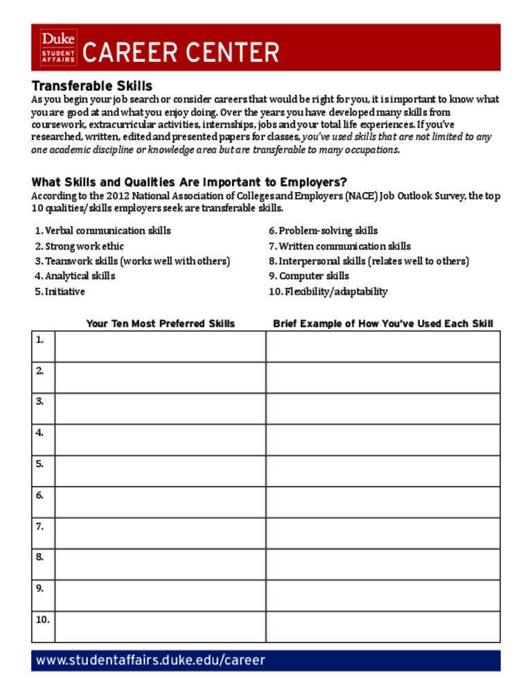 Transferable Skills Resume Skills Resume Examples Skills