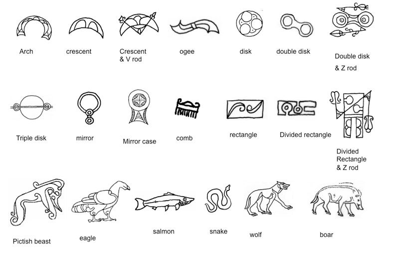 Ancient Scottish Symbols The Most Common Pairings Of Symbols Used