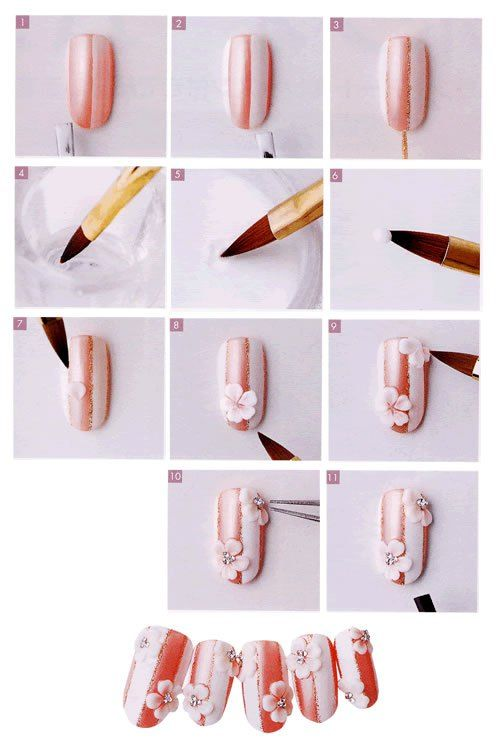 How To Do Acrylic Nail Designs Simple Step By Step Tutorial For Beginners Nail Art Tutorial Simple Acrylic Nails Nail Art For Beginners