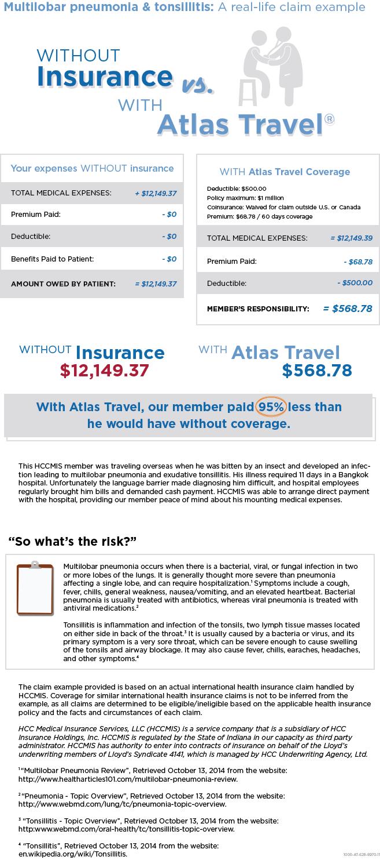 Atlas Travel Insurance claim example Travel insurance