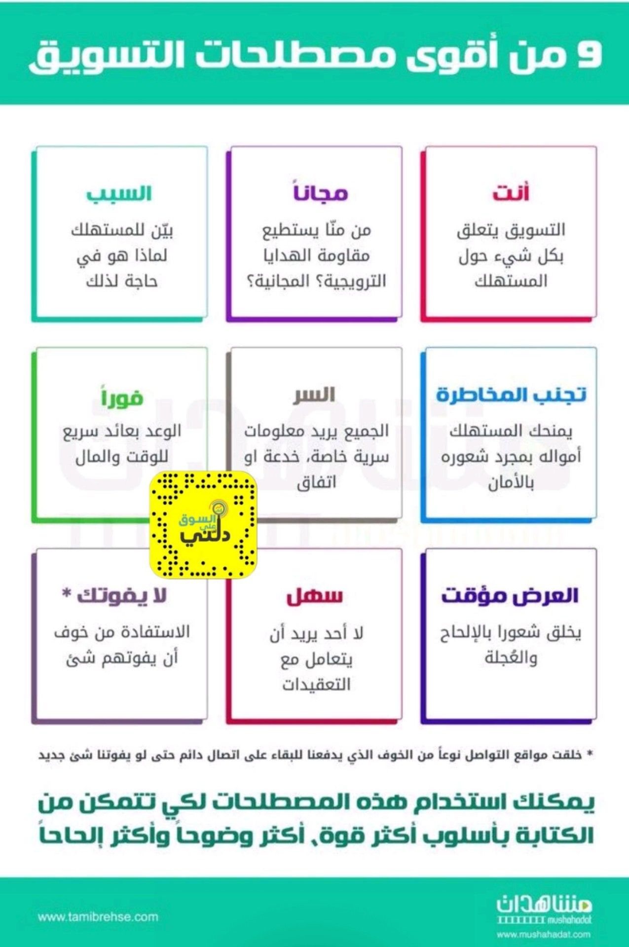 Pin by Sana Azhary on General Information and Knowledge