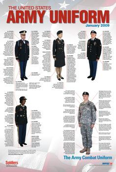 Army Service Uniform Regulations | Army Asu Uniform Poster