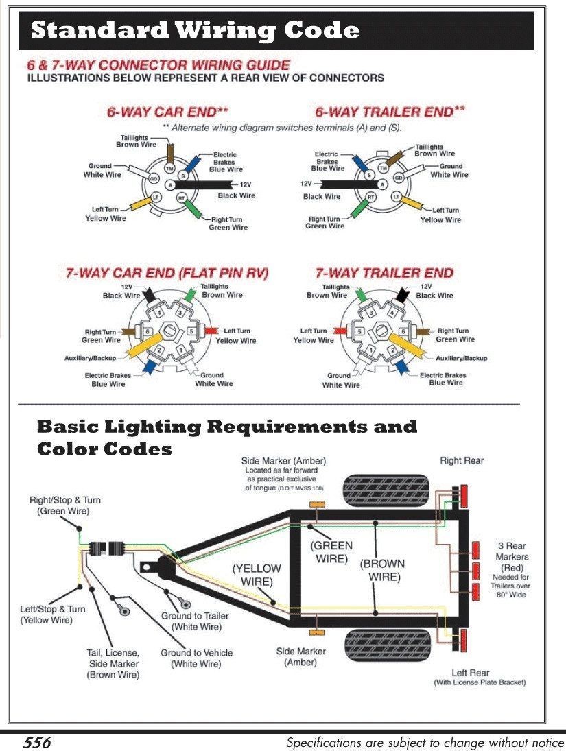 Gm 7 Pin Trailer Wiring Diagram Trailer Wiring Diagram Trailer Light Wiring Trailer