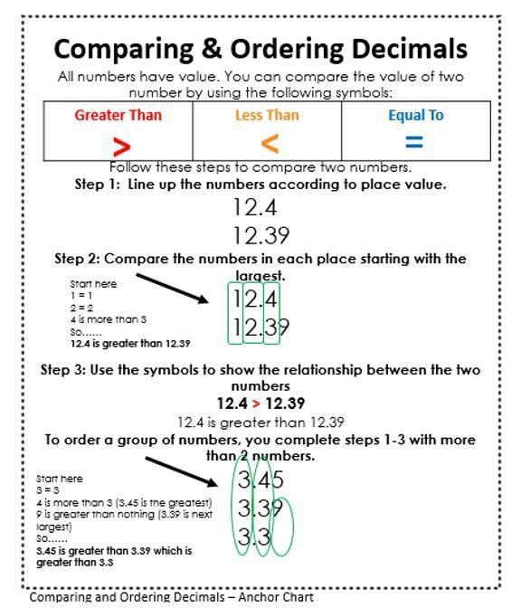 Decimals Interactive Math Journal