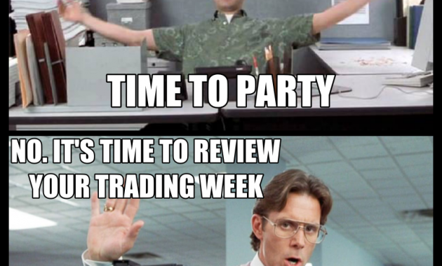 7 Memes To Describe How Forex World Works Psychology Lover Psychology Risk Management Forex