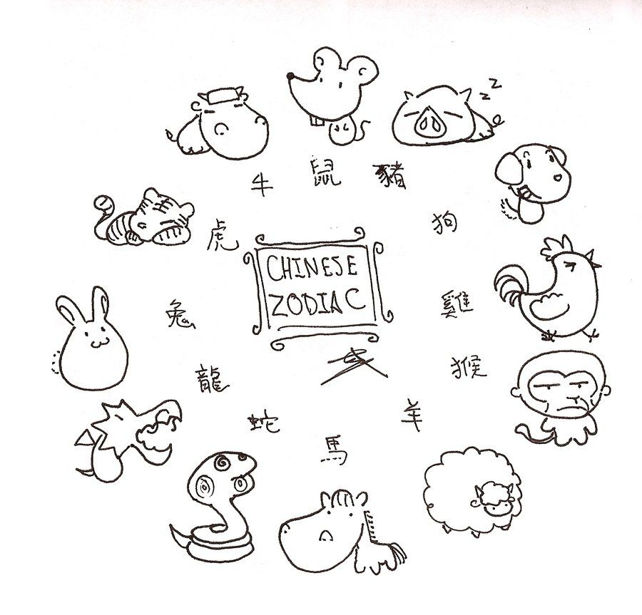 zodiac coloring games zodiac coloring pages for adults download