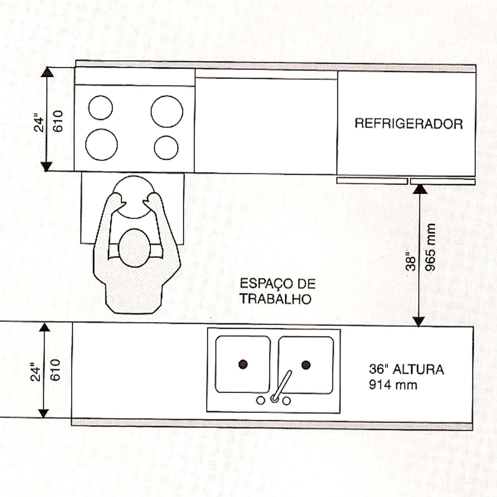 Interiores Cozinhas Dimensionamento E Fluxo De Trabalho Em