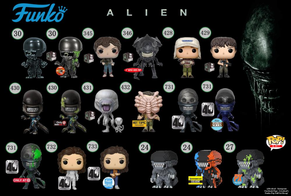Alien Funko POP! Full Set List.png MediaFire en 2020