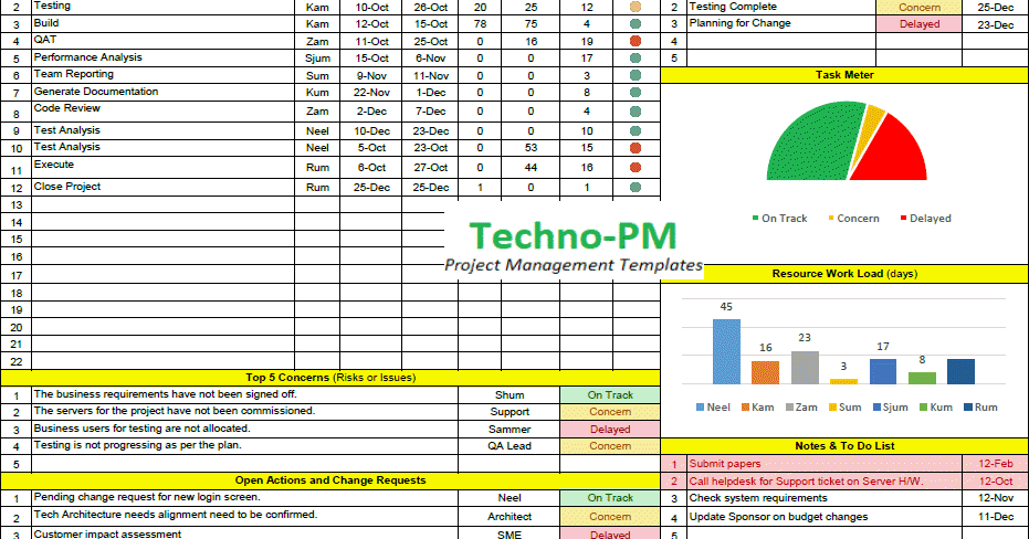 One Page Project Manager Template Excel Templates Project