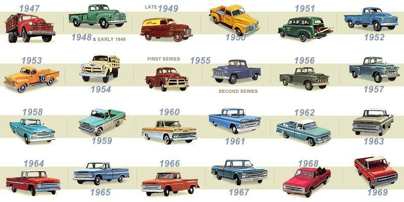 1963 Chevrolet Truck On Pinterest Trucks Classic Cars