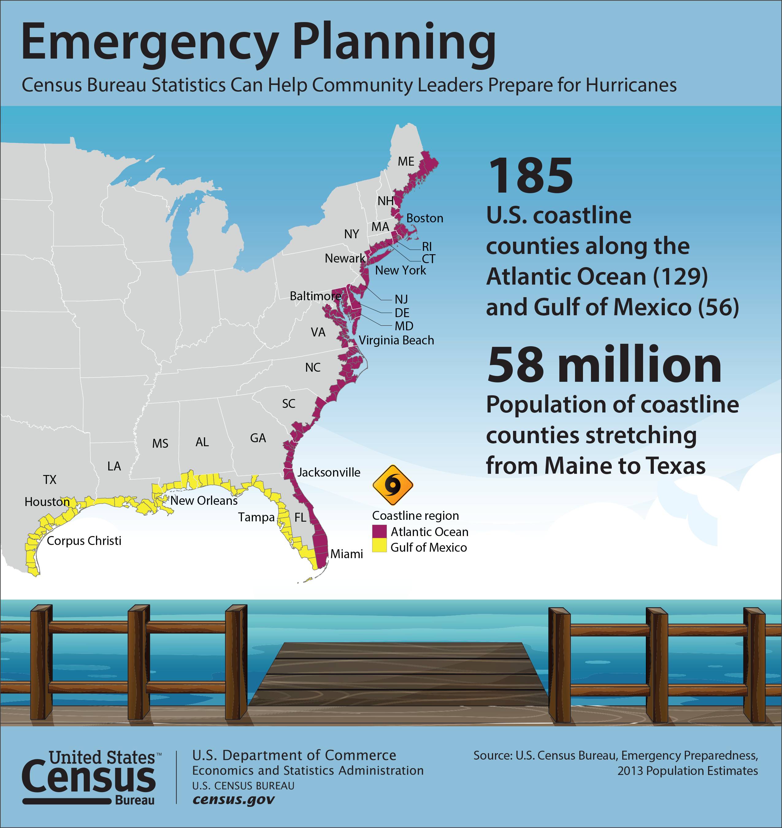 Protect Your Home From Hurricane Damage Heatermeals Hurricane Damage Hurricane Season Emergency Plan