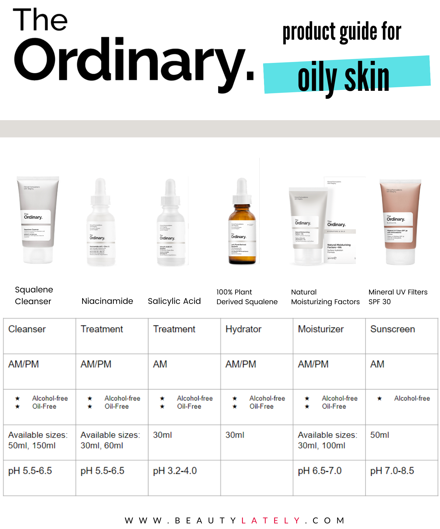 The Ordinary Skincare Guide To Oily Acne Prone Skin Skin Acne Treatment Oily Skin Care Routine Oily Skin Care