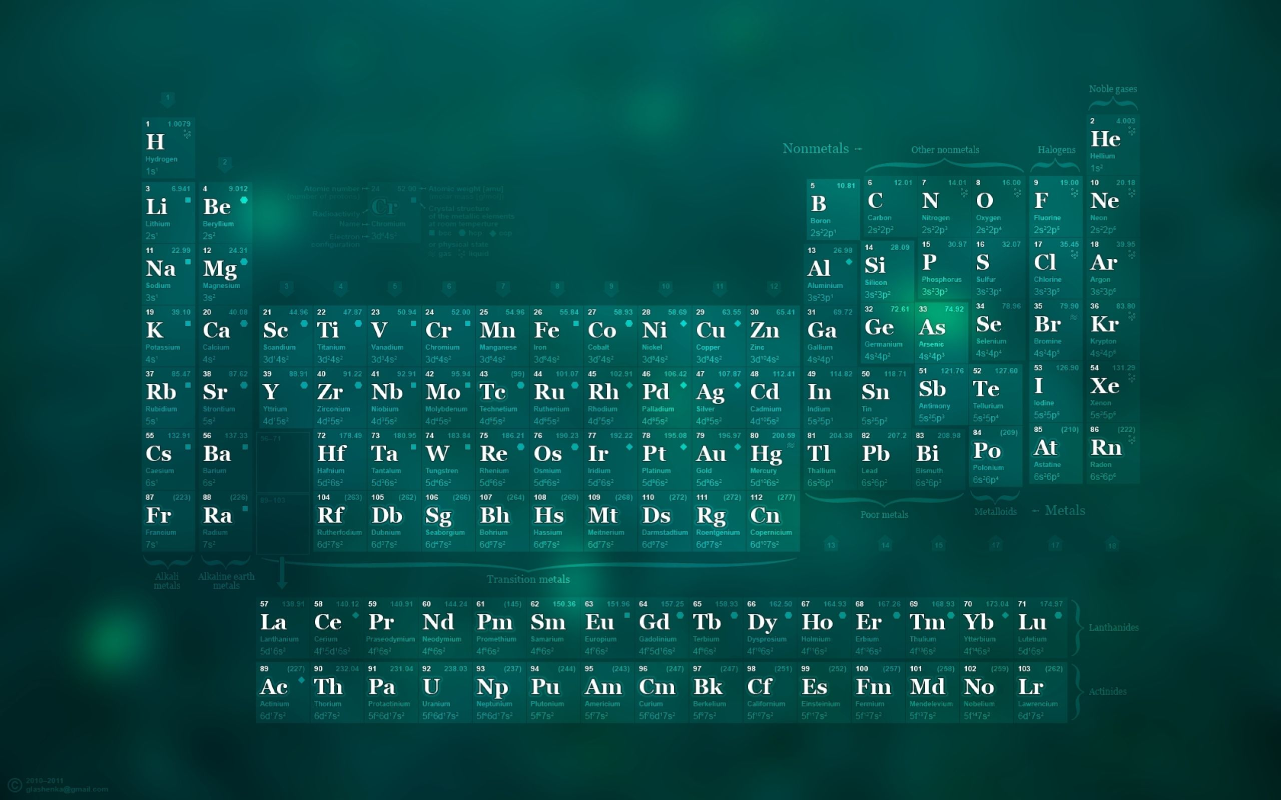 Free Download Computer Science Background Science Background Chemistry Science