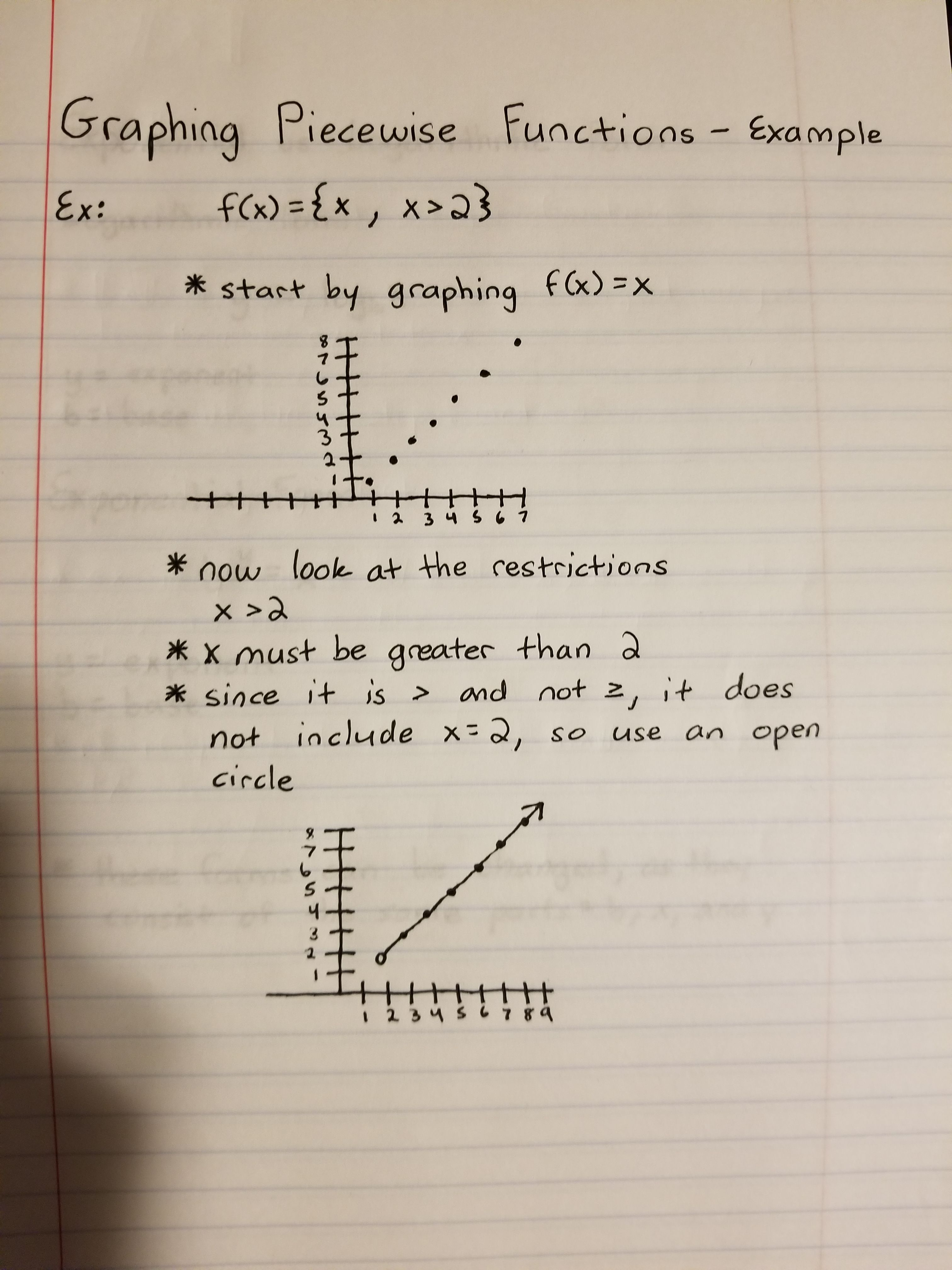 Graphing Piecewise Functions Example Precalculus Math Notes Math Blog [ 4032 x 3024 Pixel ]