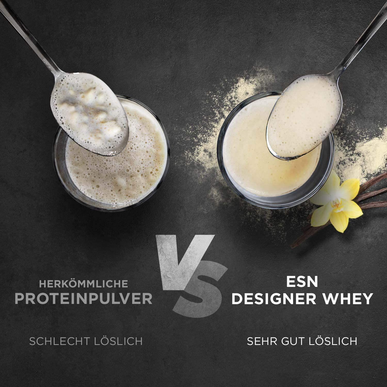 Pin Auf Whey Protein