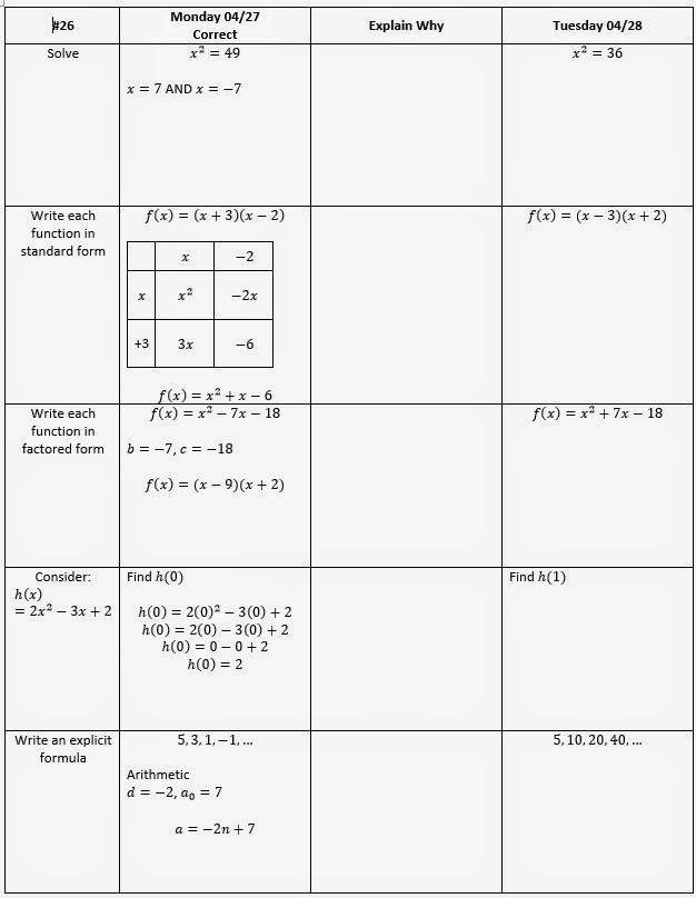 Restructuring Algebra: New Homework Structure - something to try ...