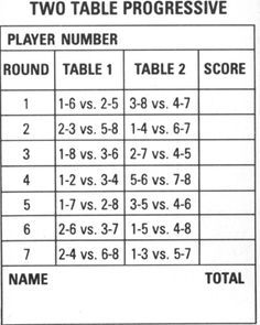 Awesome Euchre Tournament Sheets