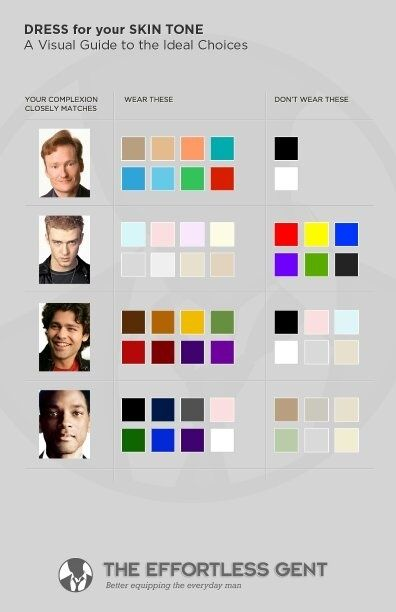 Image Result For Best Dress Shirt Colors For Dark Skin Colors