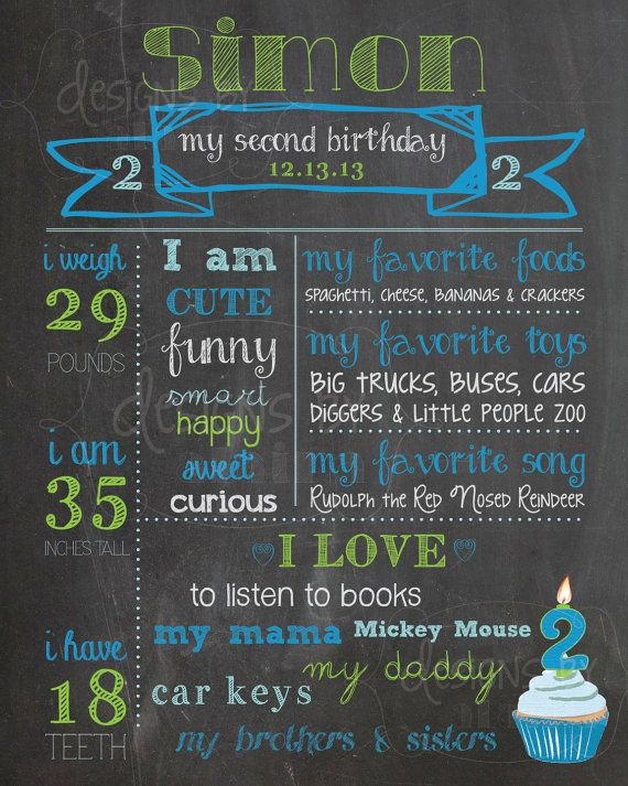 Girls First Birthday Blackboard Poster Seller Away Digital File