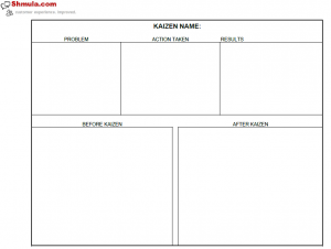 before and after kaizen template download | Project Management and