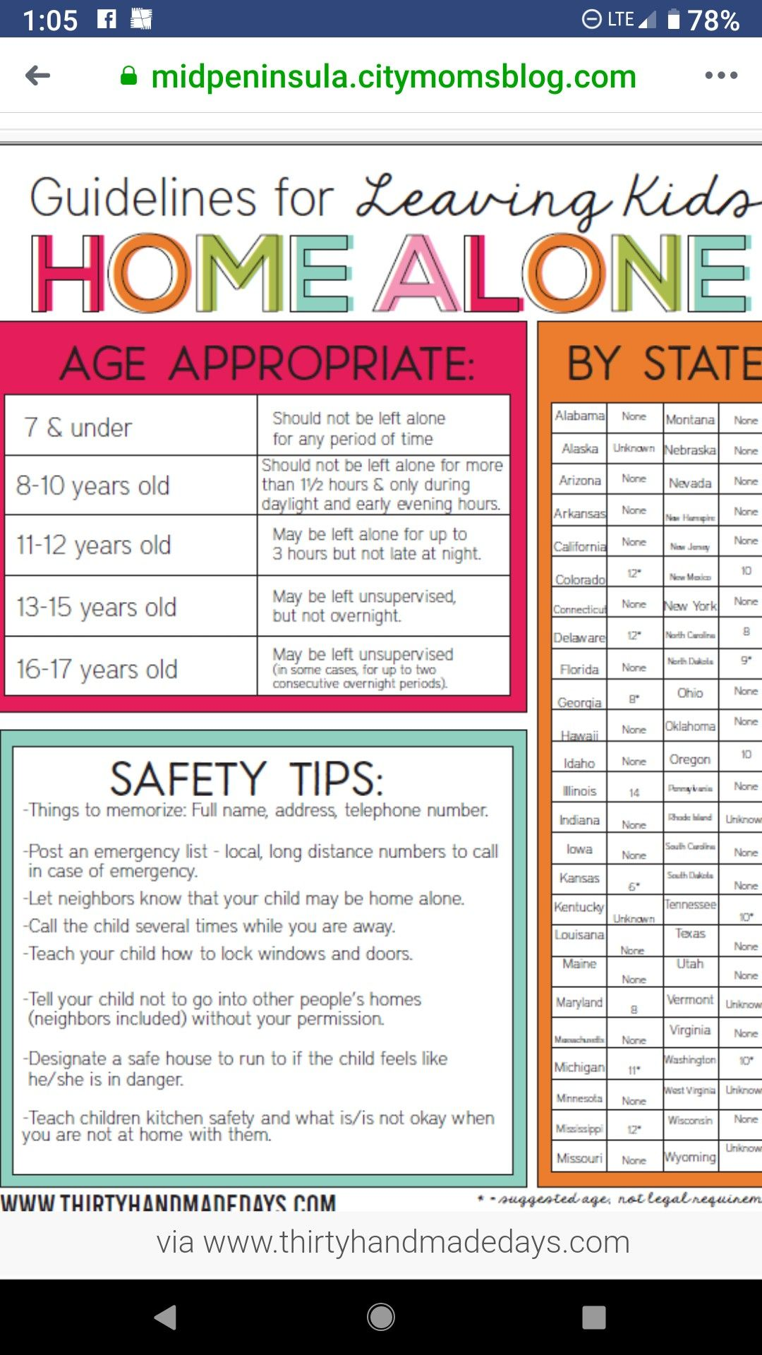 Ages And Timeframes To Allow Children To Stay Home Alone