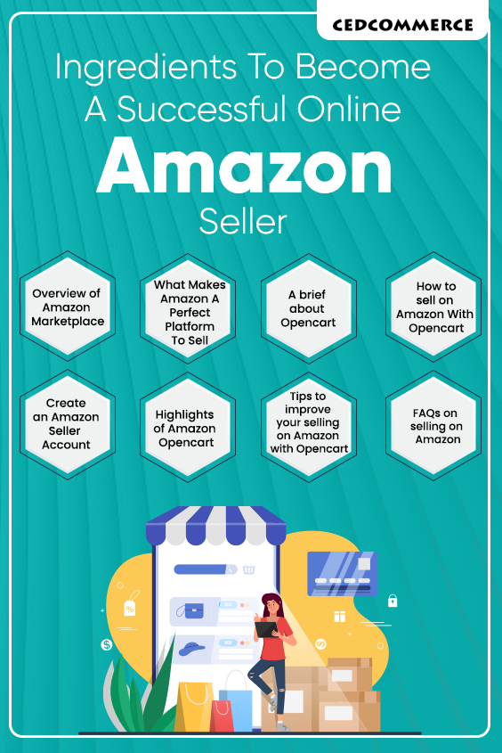 3 Ingredients To Become A Successful Online Seller Learn How To Sell On Amazon With Opencart Amazon Things To Sell Sell On Amazon