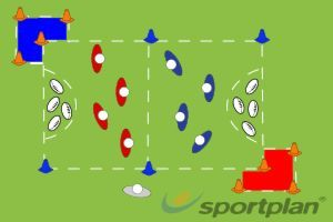 Rugby Coaching: Capture and Escape - Evasion and Tackling Game
