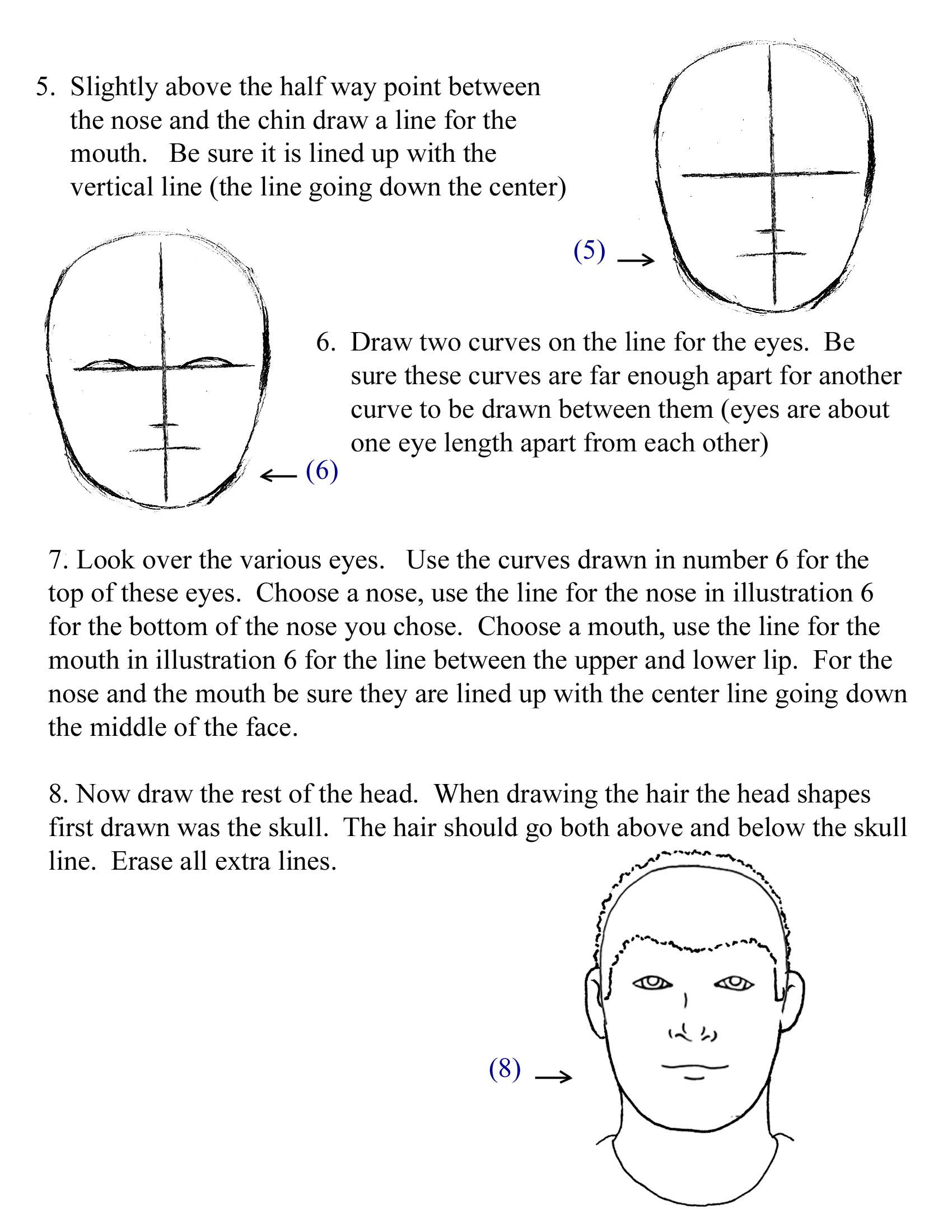 Drawing: Faces & Features: Learn to draw step by step (How ...