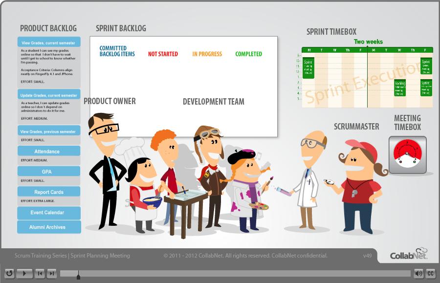 sprint planning meeting Cerca amb Google imagens