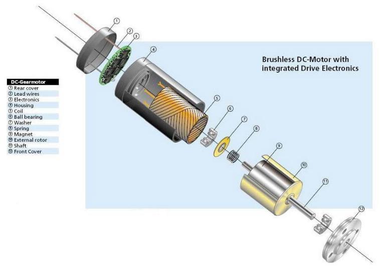 Brushless Dc Motor Electronic Schematics Motor Computer Technology