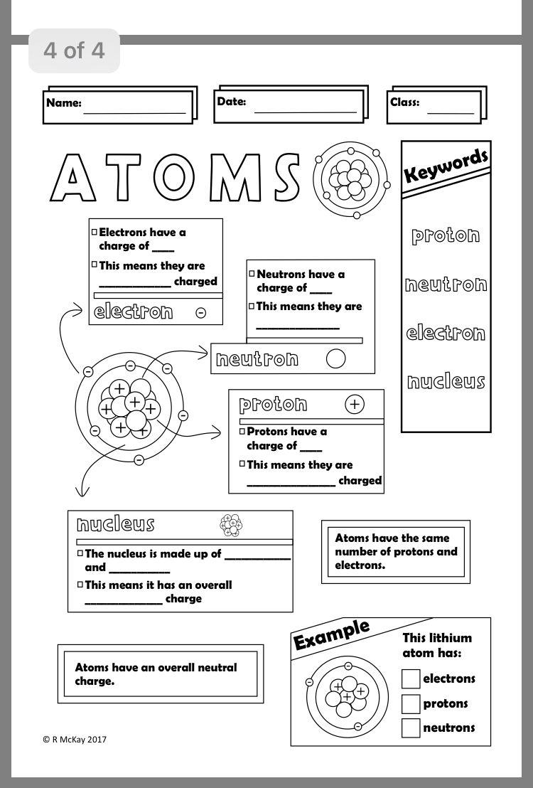 Pin By Doris S On School Teaching Chemistry Middle School Chemistry Teaching Science