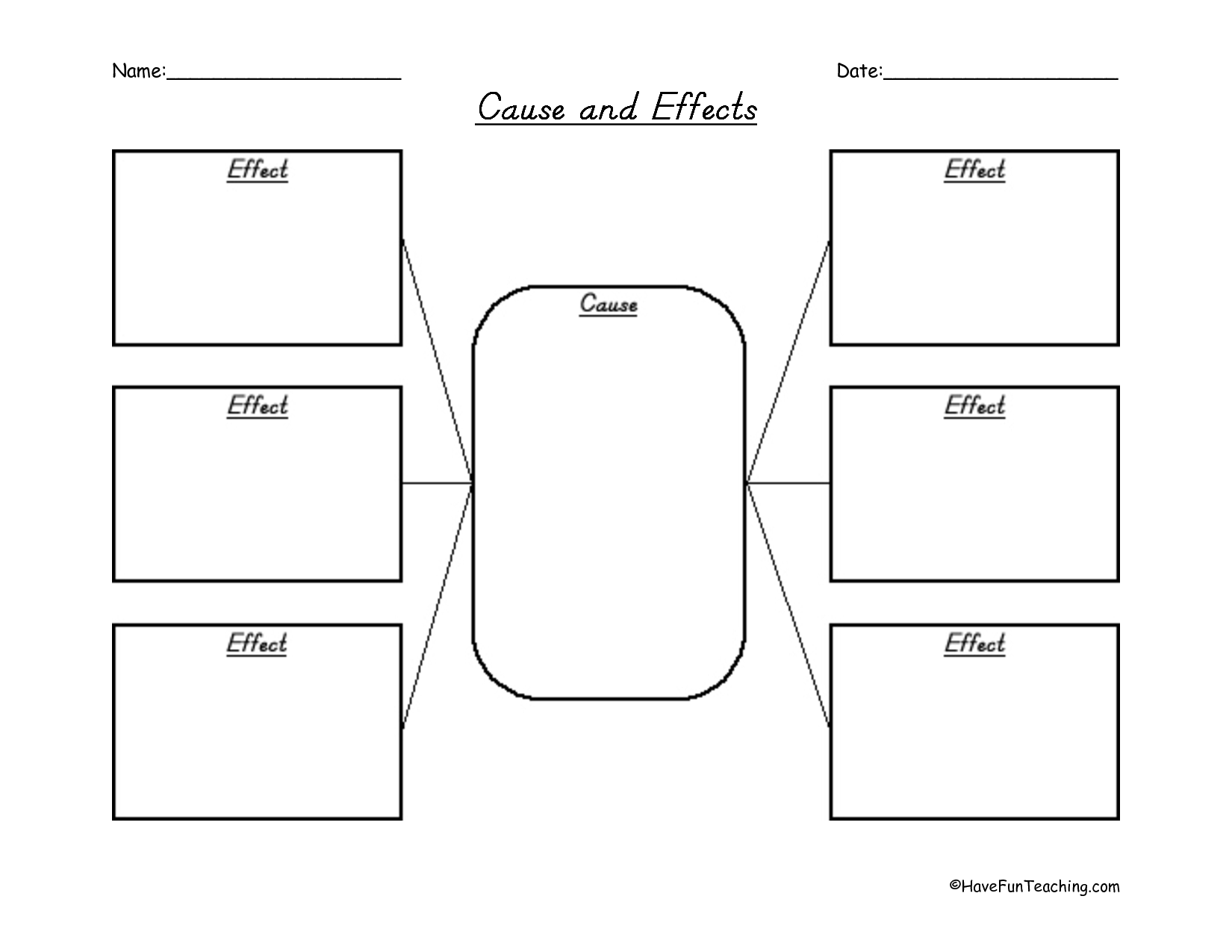 Cause And Effect Graphic Organizer Template