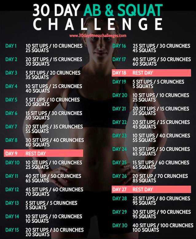 30 Day Ab Challenge to get Holiday Fit for Santa - join ...