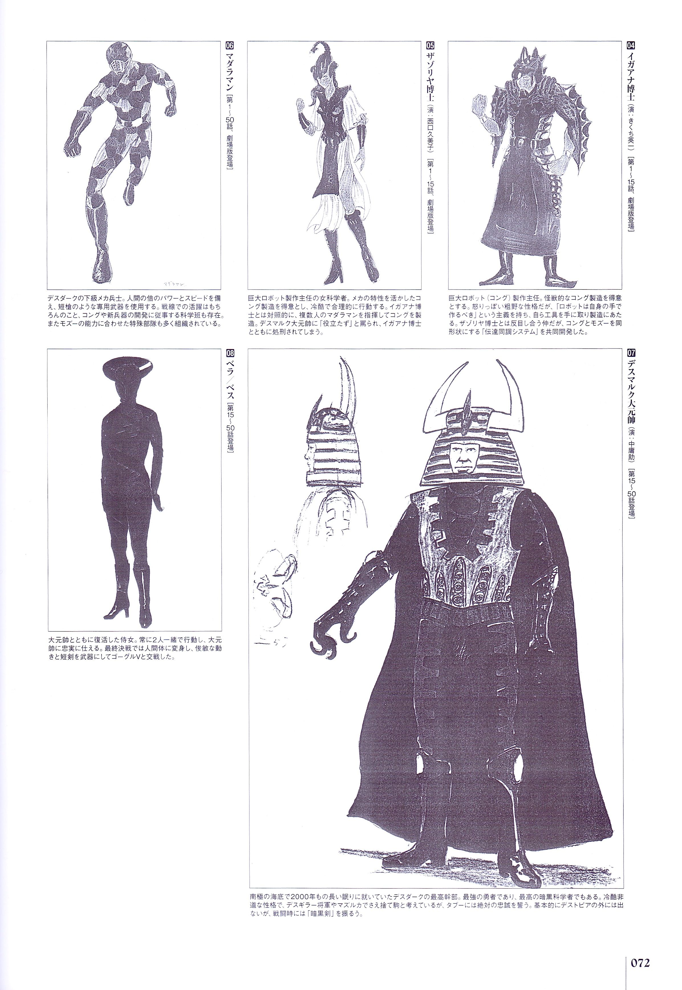 kaiju history 1982 goggle five プロダクトスケッチ ロゴデザイン ロゴ