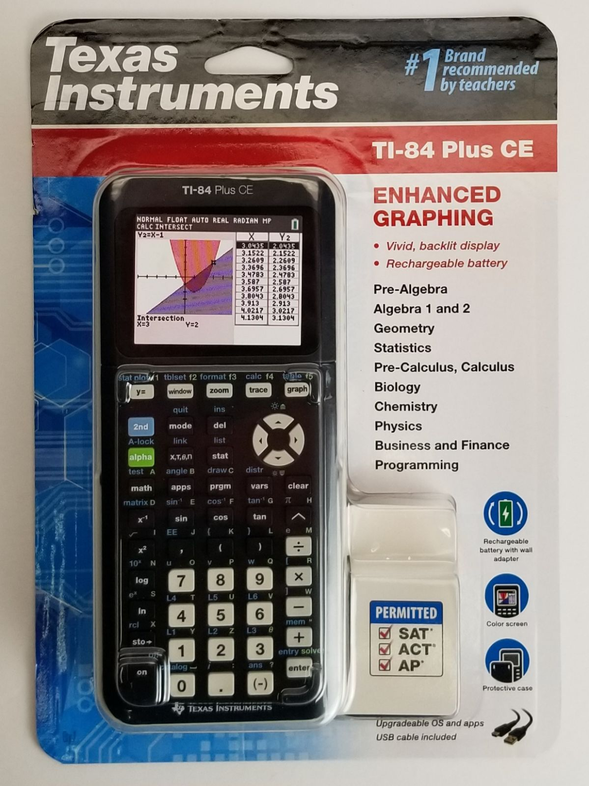 The TI84 Plus CE is approved for use on the following