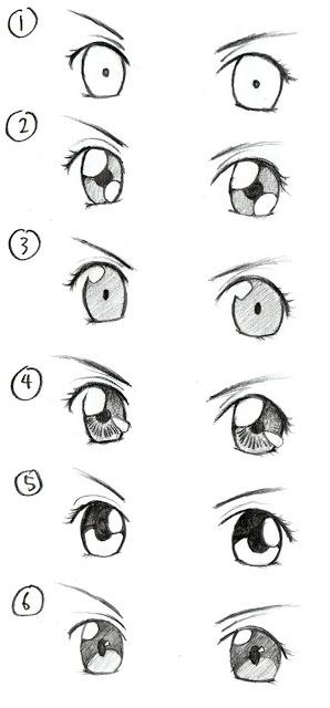 Johnnybros how to draw manga drawing manga eyes part ii again to help ds with his art assignment