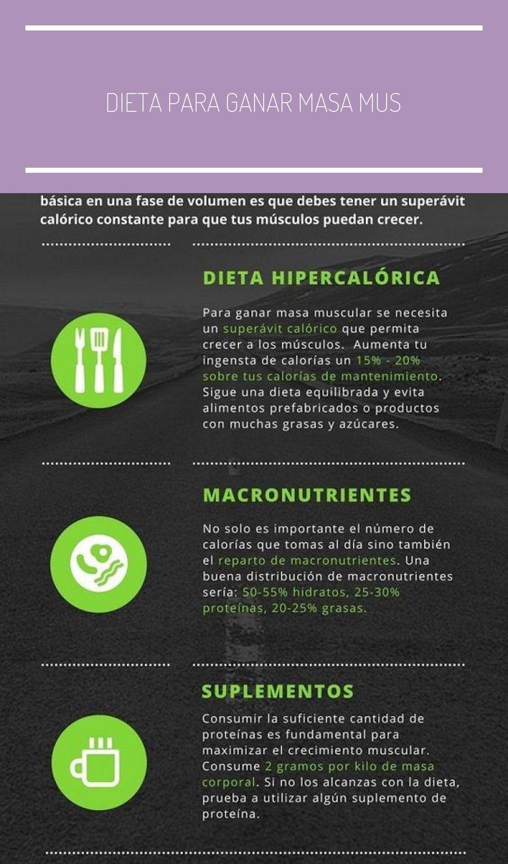 Dieta Para Ganar Masa Muscular Dietas Para Bajar De Peso Y Ganar Musculo Making Resin Jewellery The Cure Dry Leaf