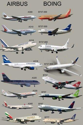 300 ideas de Aviones comerciales | aviones comerciales, aviones, aviones de pasajeros
