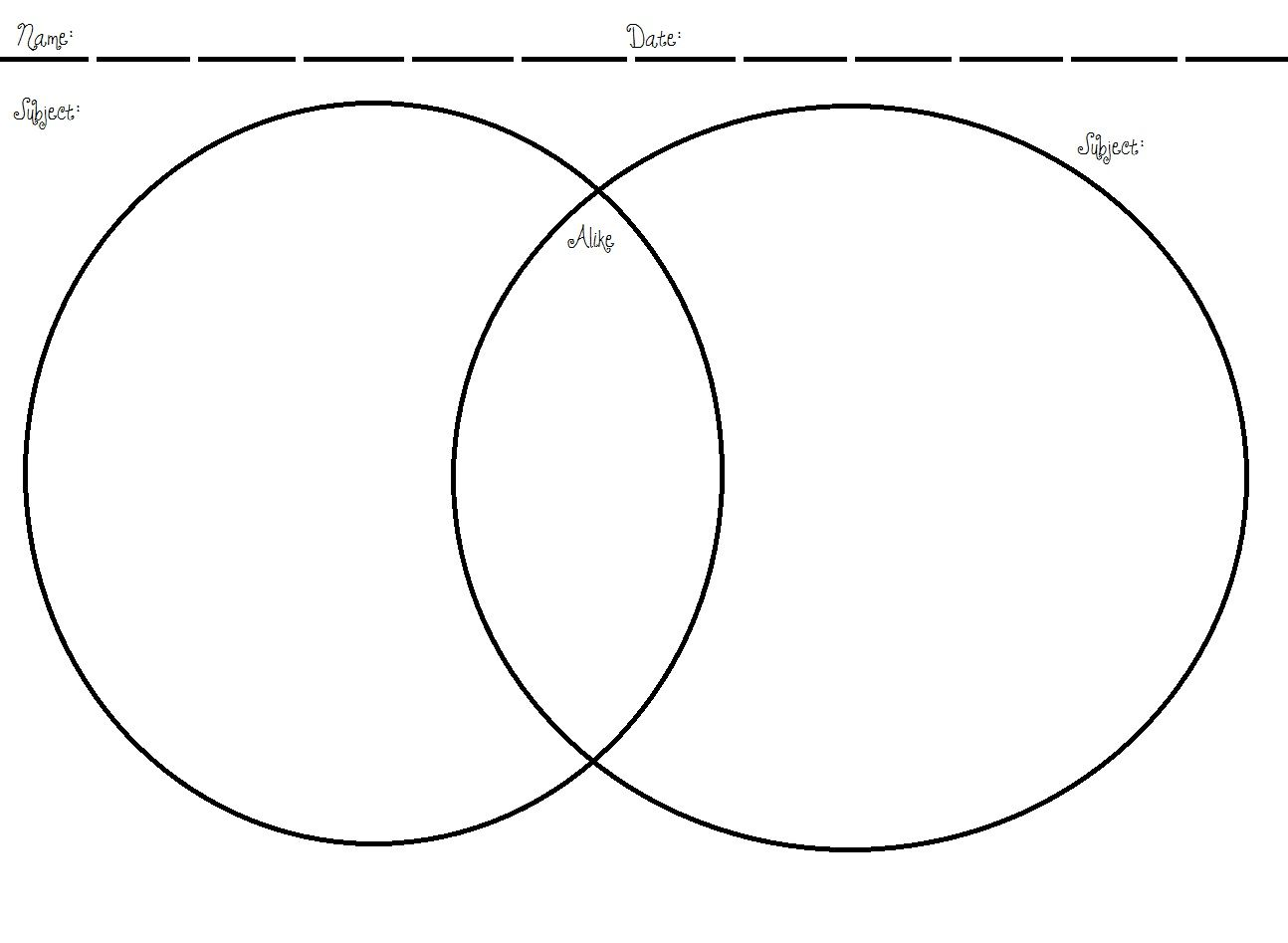 compare and contrast venn diagram | compare and contrast | pinterest