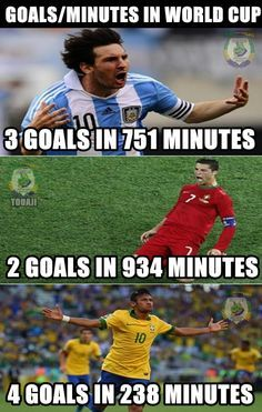 Quotes By Neymar About The World Cup Messi Vs Ronaldo Vs Neymar In World Cup Messi Vs Messi Vs Ronaldo Neymar