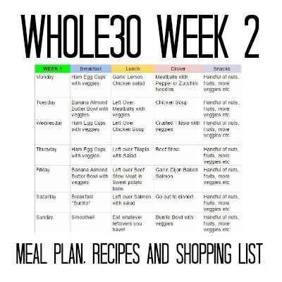 whole30 meal plan shopping lists and recipes