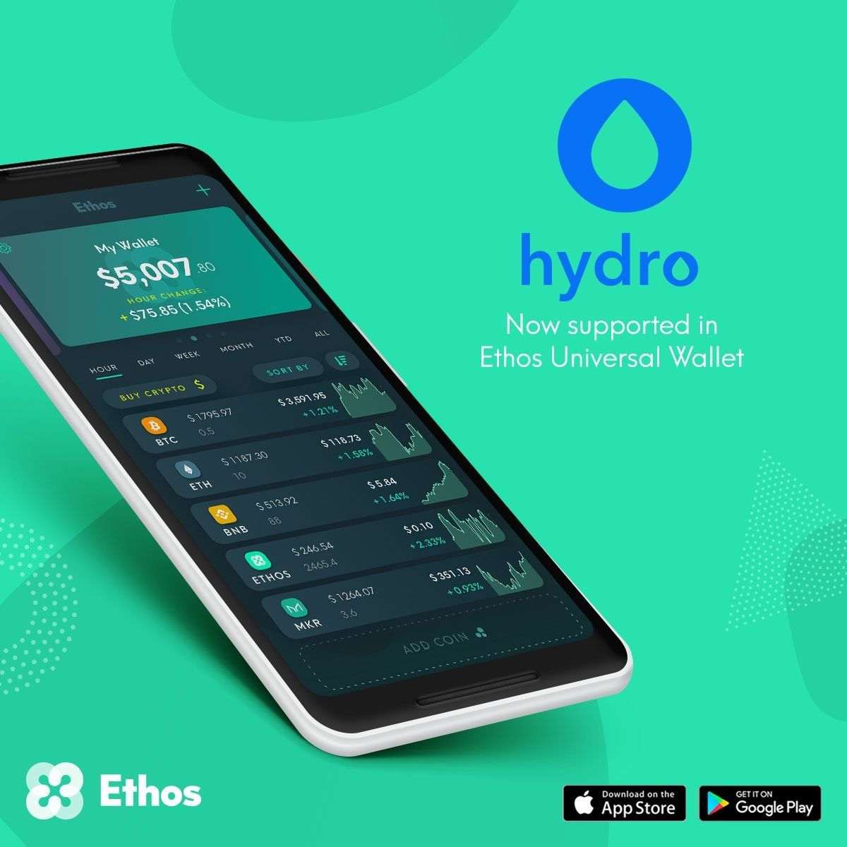 Project Hydro is Now Listed & Live on Ethos Universal